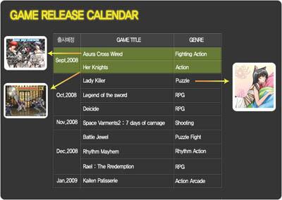 Kalendář vydávání komerčních her